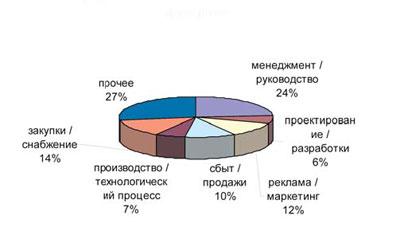 В.М. СУШКЕВИЧ: БЕЗ БОРЬБЫ НЕ БЫВАЕТ ПОБЕДЫ!
